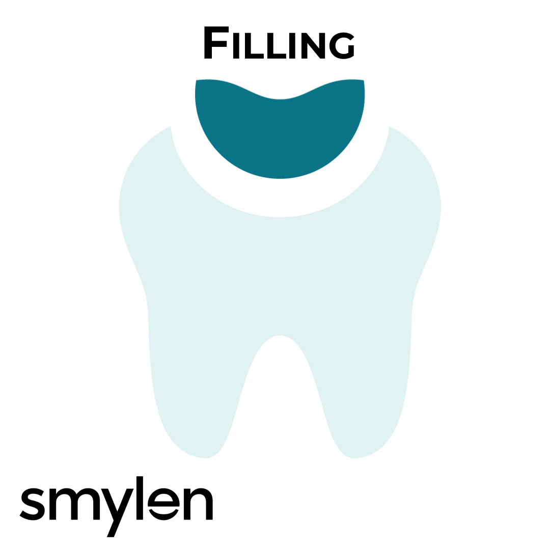 CAVITIES 101: WHAT IS A FILLING & DO YOU NEED ONE
